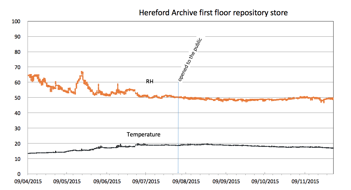 monitoring passivhaus archive